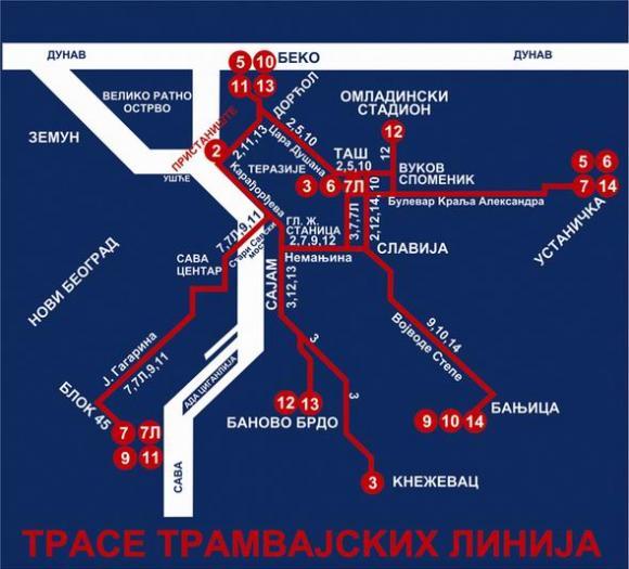 Tramvajske Linije U Beogradu Beograd Bg Info Org